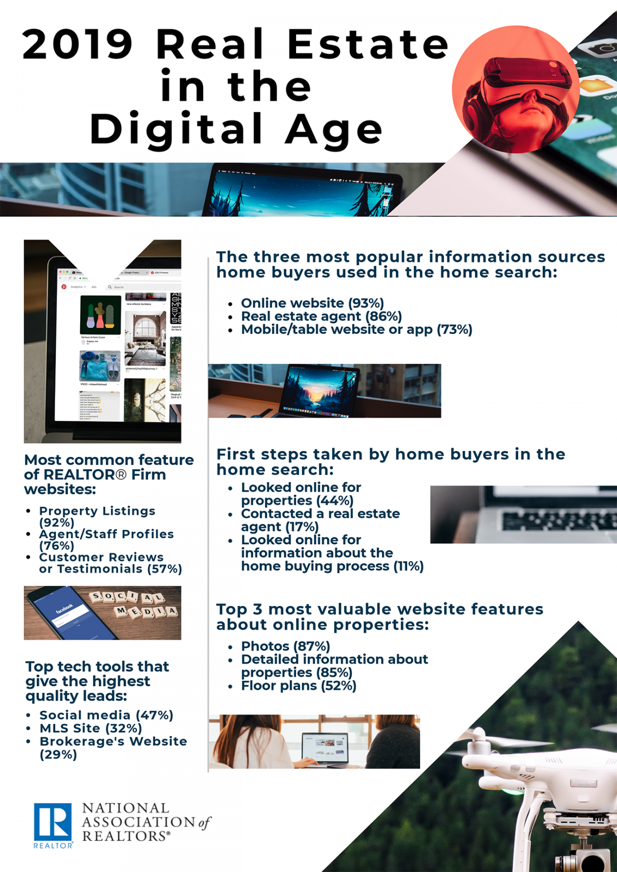 2019 Real Estate In A Digital Age Www Nar Realtor Real Estate Infographic Real Estate Estates