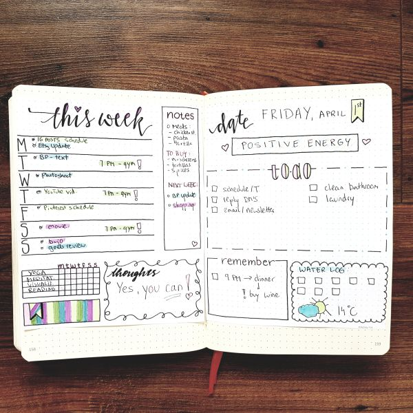 Free Bullet Journal Printables [2020 Update] - AnjaHome