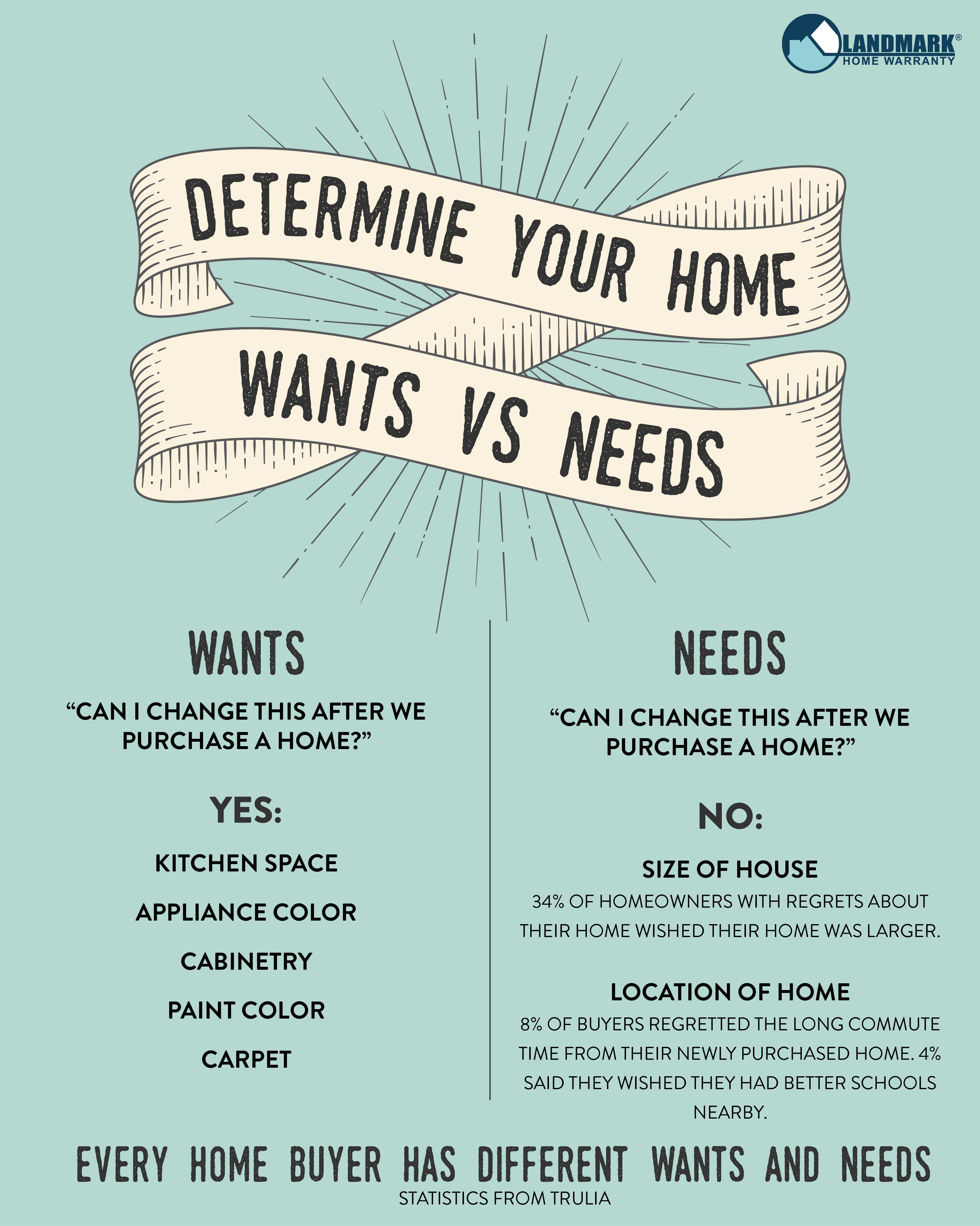 Make Sure To Determine What Your Wants And Needs Are In A Home Before Searching Some Needs May Be The Size Of The Home Home Buying Stuff To Buy Home Warranty