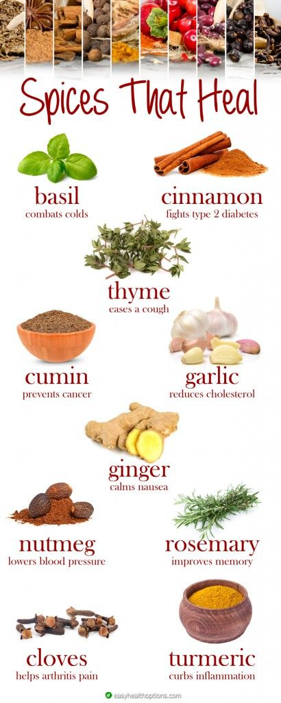 Spices that heal [infographic]