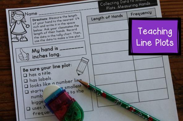 Line Plot Unit {Games, Activities, Assessments ...