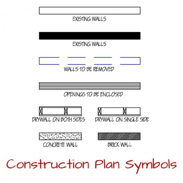 Helpful Tips To Reading House Plans Dont Miss These Details