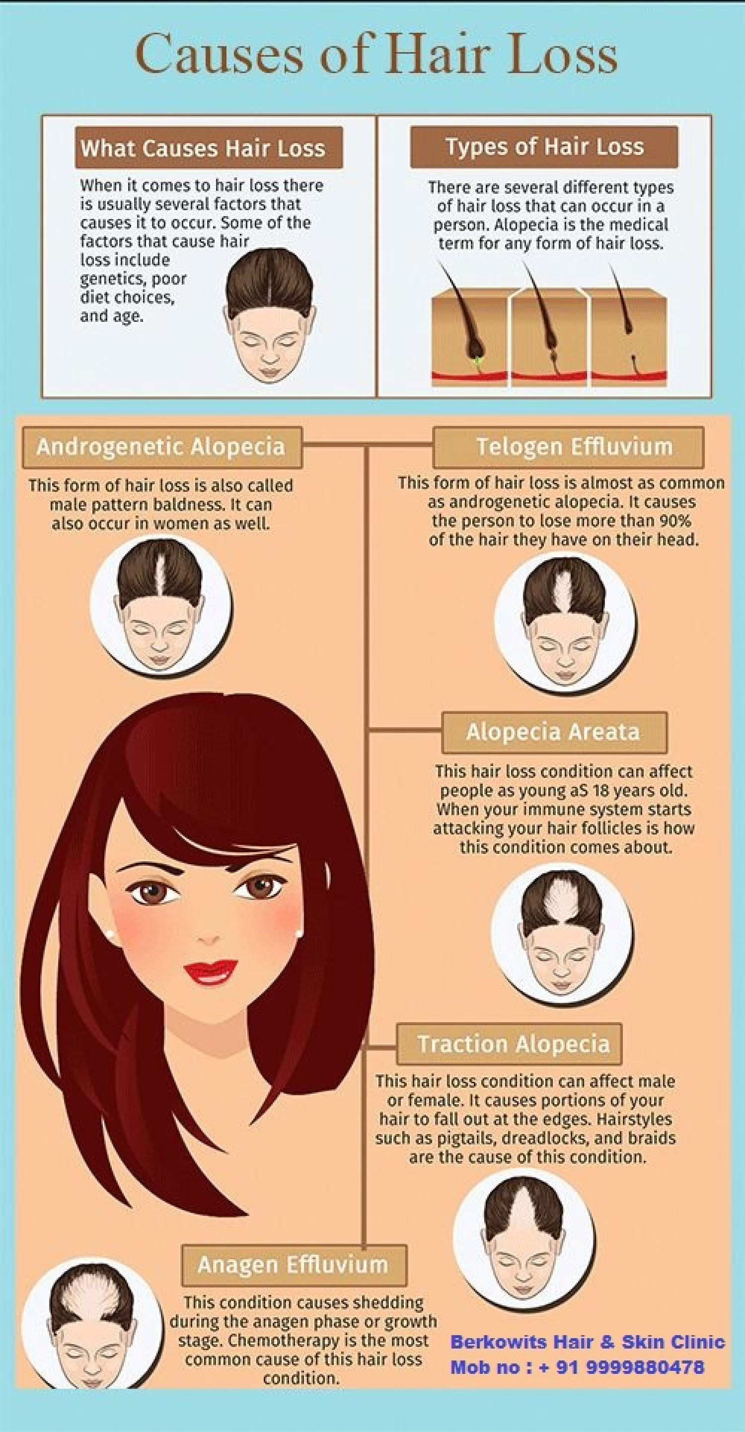 what causes hair loss diet