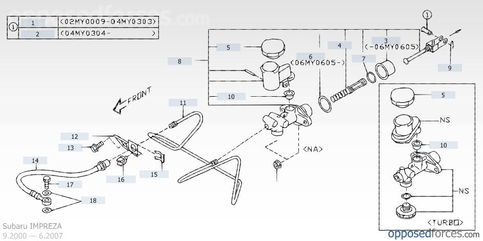 wrx clutch diagram wiring center u2022 rh trusolo co 04 wrx transmission diagram 2002 subaru wrx transmission diagram