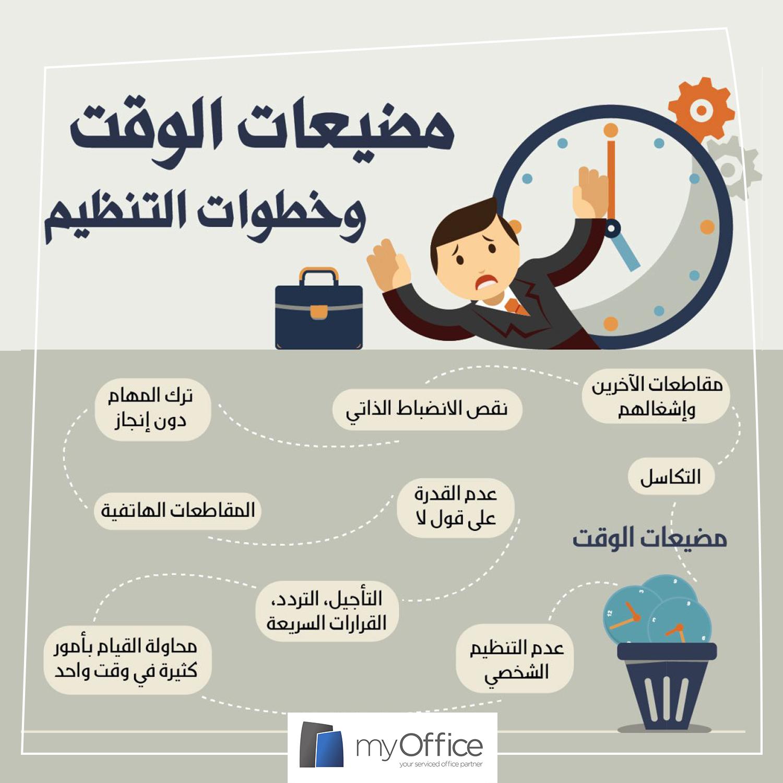 ماهي مضيعات الوقت التي يمكن ان تواجهها الوقت تنظيم ترتيب نصائح Life Skills Activities Skills Activities Life Skills