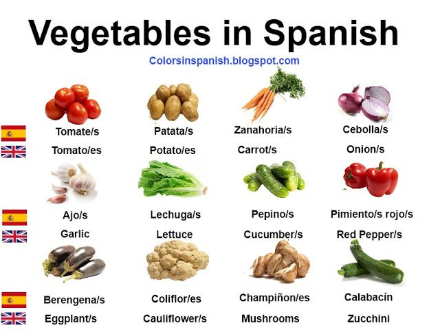 Spanish foods vocabulary translation vegetables in for Cuisine translate