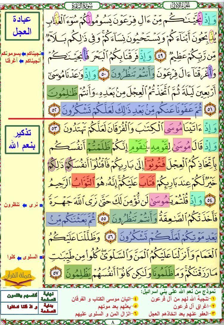 البقرة صفحة ٨ Quran Verses Verses Islamic Quotes