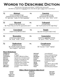 Tone Diction And Syntax Words Reference Sheet