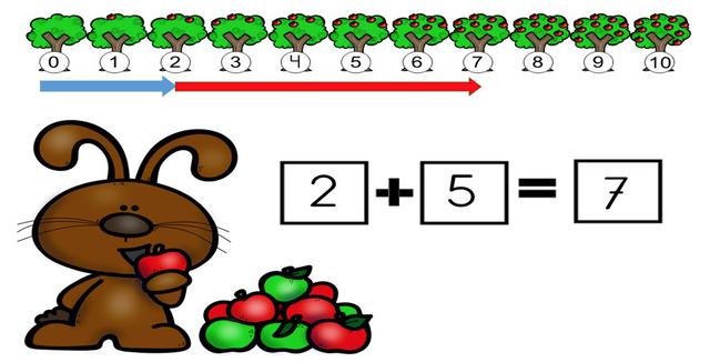 Sumar Con Rectas Numericas Divertidas Orientacion Andujar Learning Time Mario Characters Learning