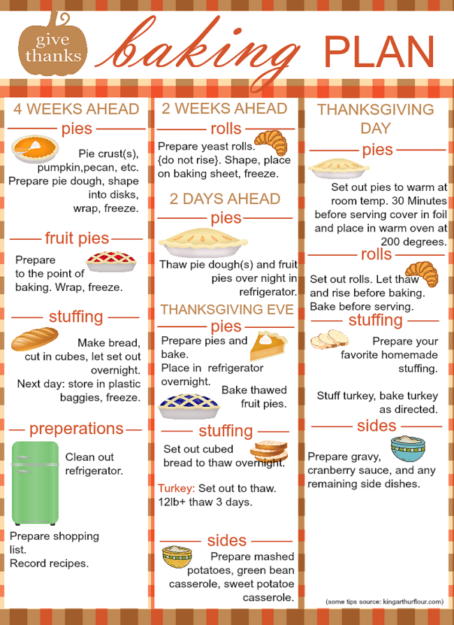 Thanksgiving Baking Plan - SewLicious Home Decor