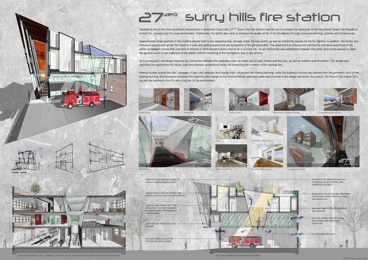 architecture storyboard presentation Googleda Ara storyboard