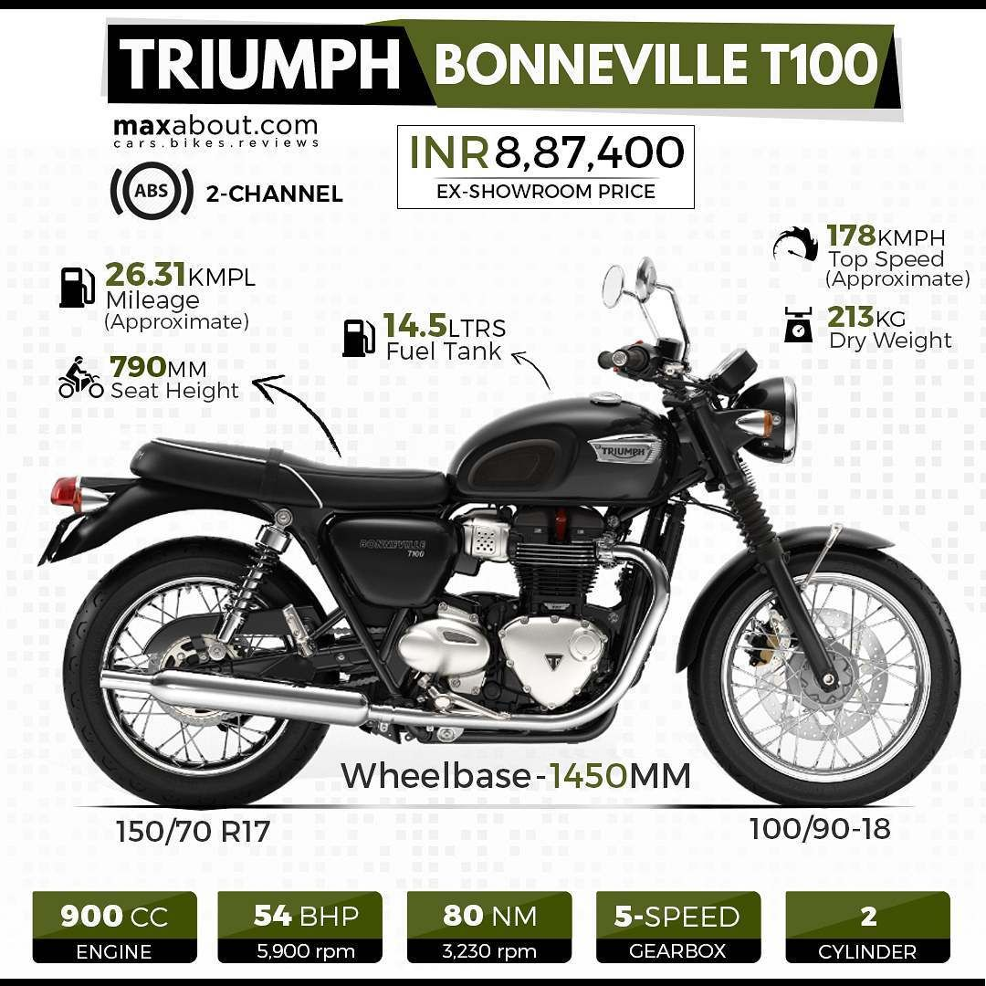 Triumph Bonneville T100 Key Specs Price In India Follow At Maxabout