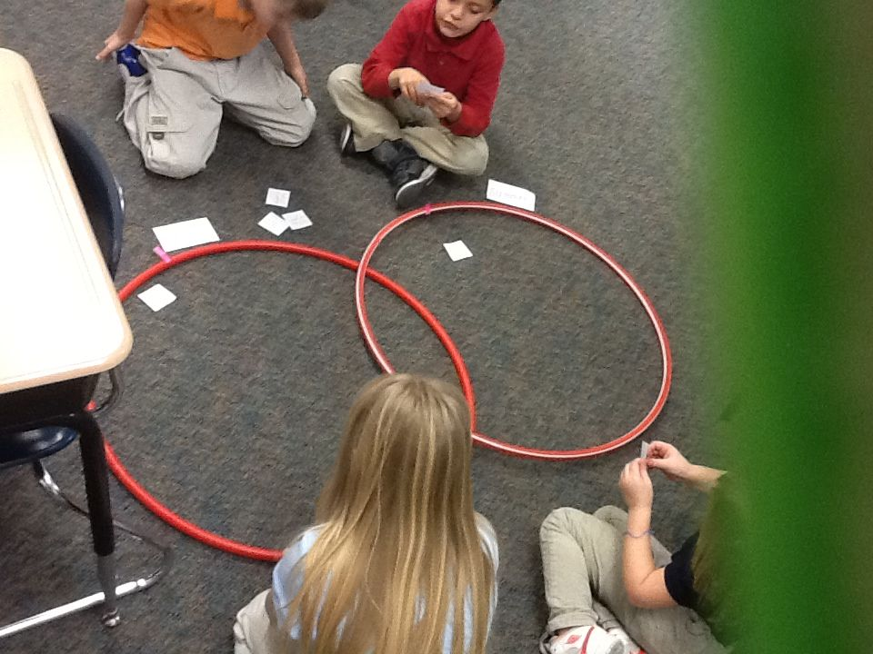 Compare and contrast activity with hula hoop Venn diagram! Kids loved it!