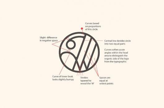 """Andreas Neophytou"" in Brand/Identity/Logo/Symbols/Isotypes"
