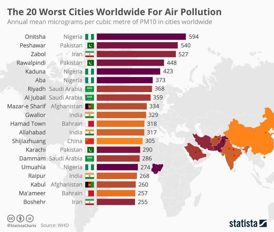 Ciudades con el Aire mas Contaminado del mundo (con
