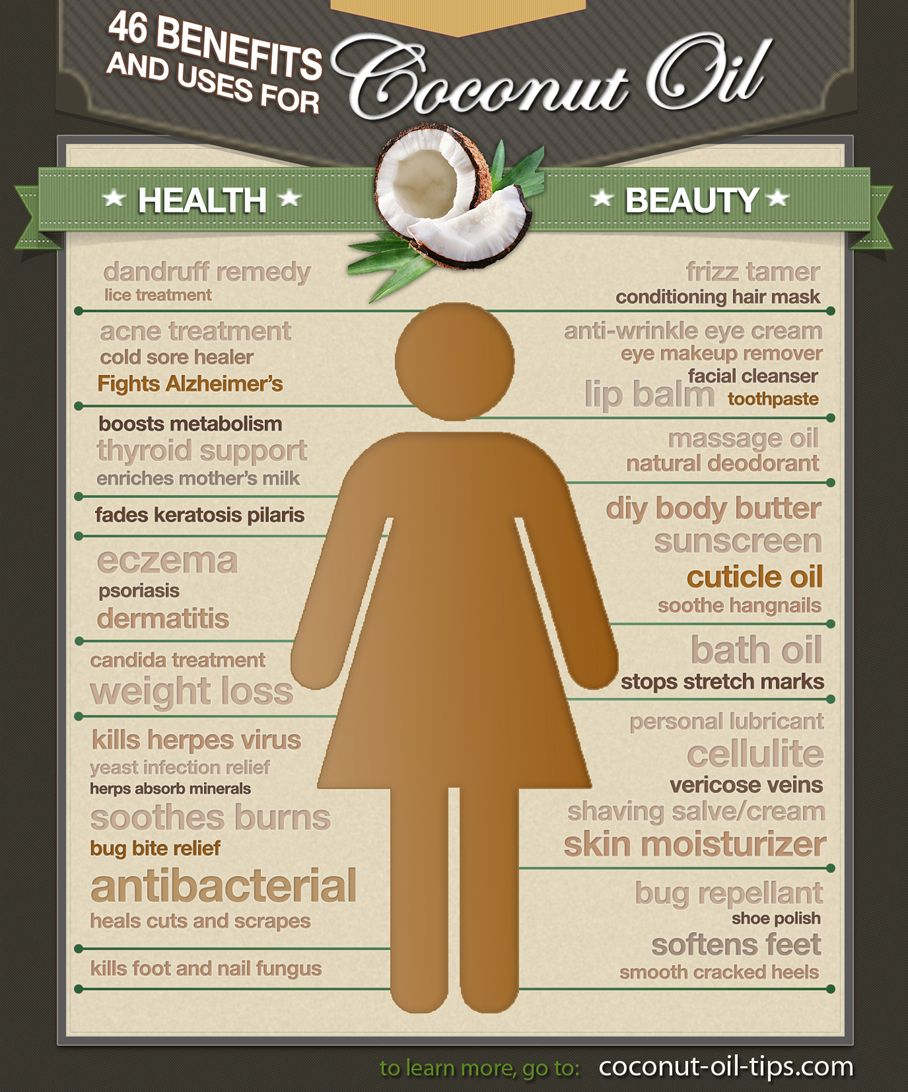 Coconut Oil Uses for Beauty and Health...lovely product.