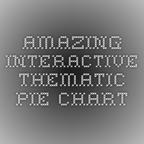 Amazing Interactive Thematic Pie Chart