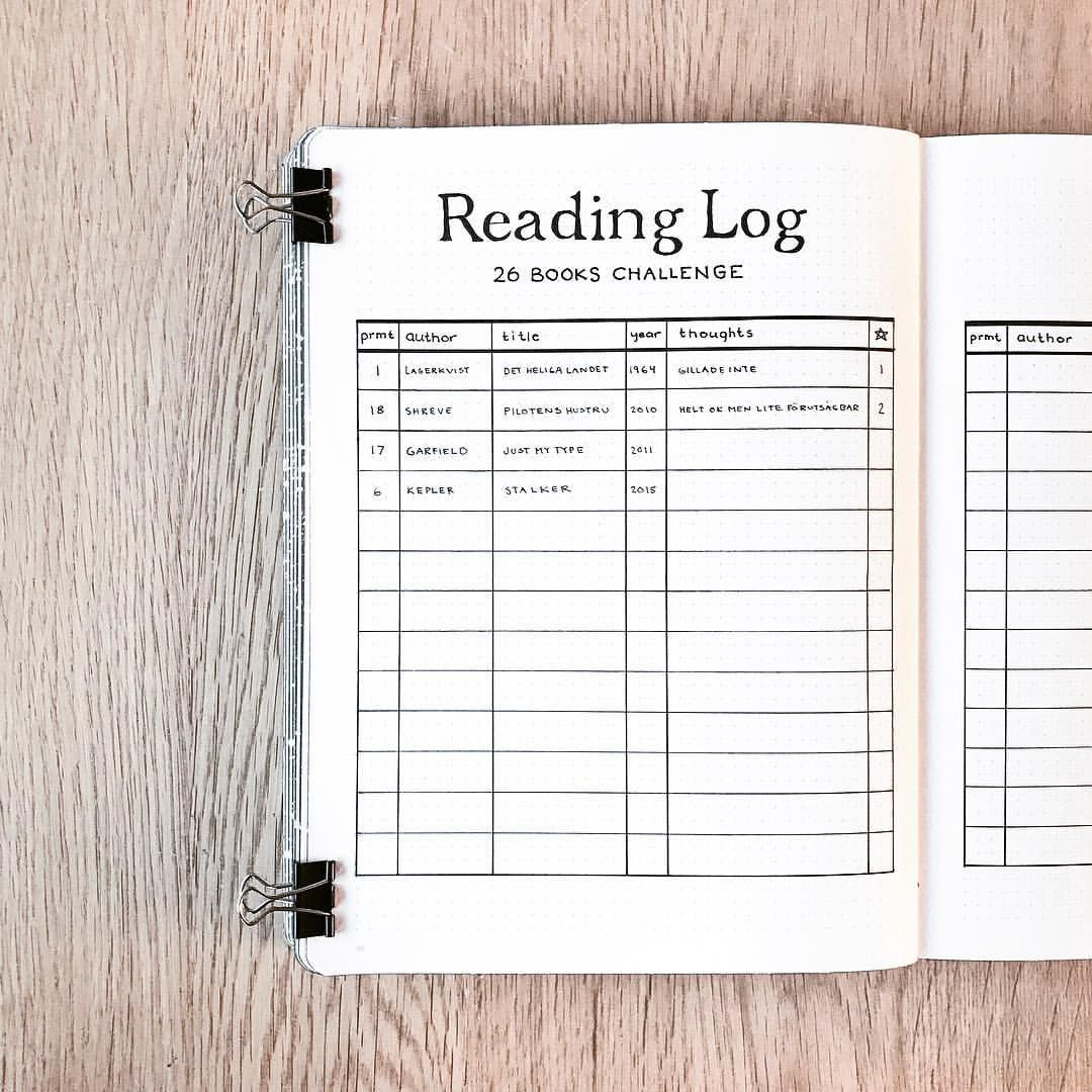 Reading log | Woho so happy with this reading log! Simultaneously reading  two books right now, a thr… | Bullet journal reading log, Bullet journal  books, Book log