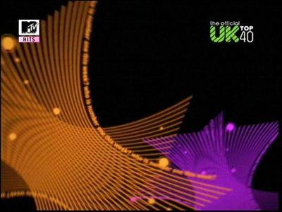 MTV Top 40 Charts | Le ricerche correlate degli utenti: mtv