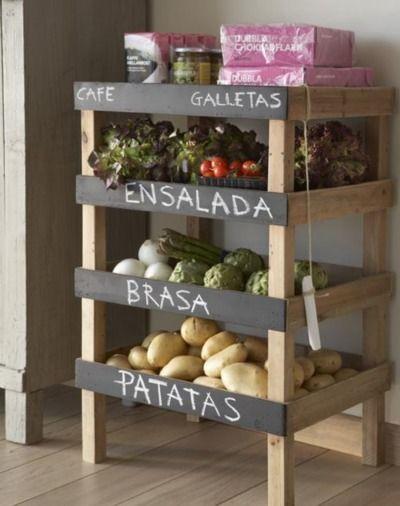 Organizador cocina ideas para el hogar in 2019 cocinas - Organizadores hogar ...