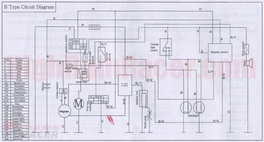 17  Diagram For Mini Motorcycle -