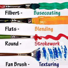 All Ye Artists Types Of Paintbrushes And Their Myriad