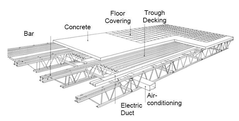 Steel Truss Supported Poured Concrete Floor On Corrugated Steel Deck Steel Trusses Concrete Floors Steel Deck