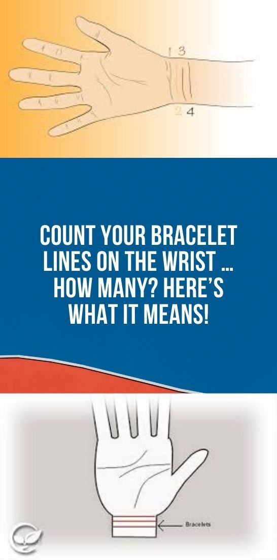 COUNT YOUR BRACELET LINES ON THE WRIST  HOW MANY HERES WHAT IT MEANS