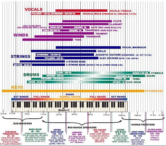 Pin By Nina Mcgrath On Eq Writing Songs Inspiration Electronic Dance Music Inspirational Songs