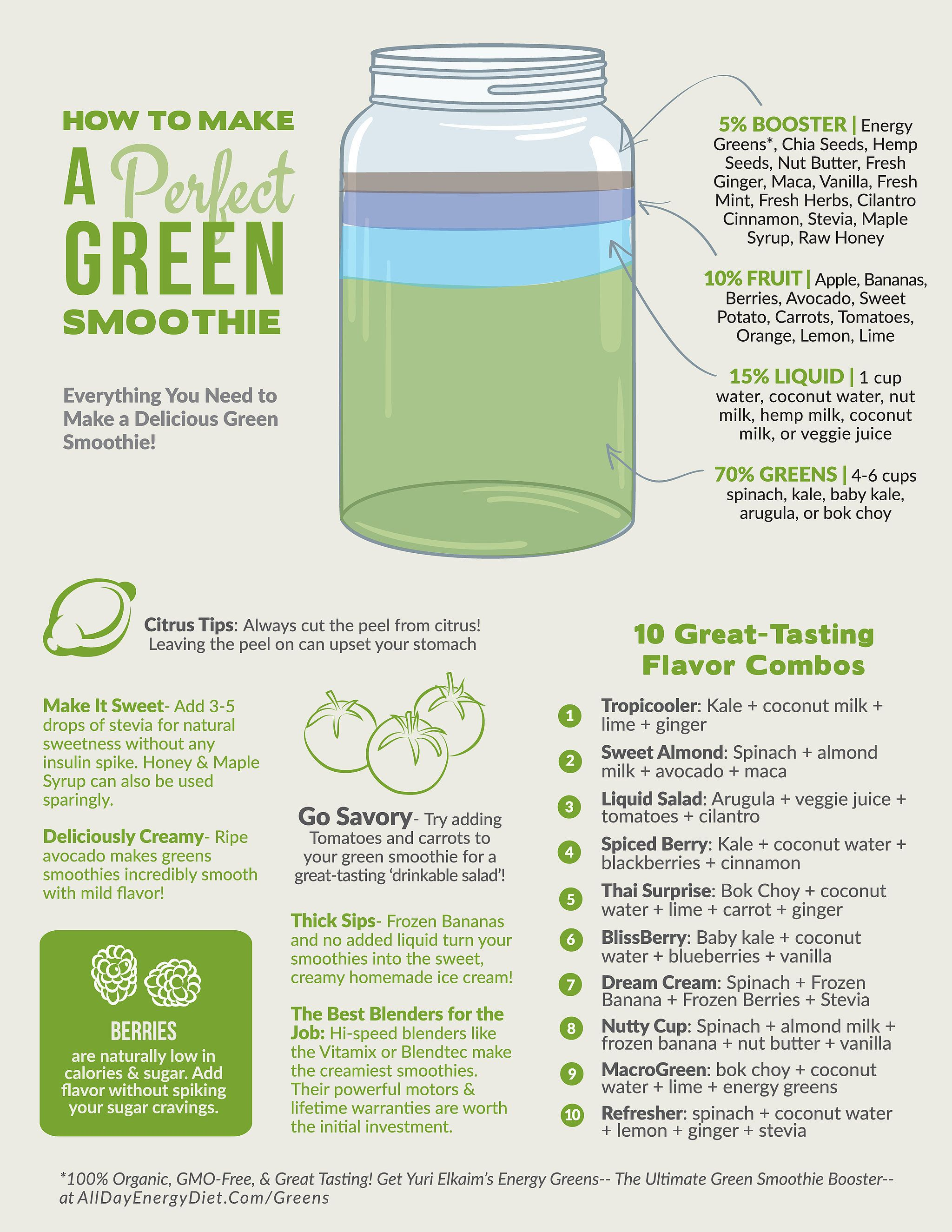 Images About Green Smoothies Green Smoothies