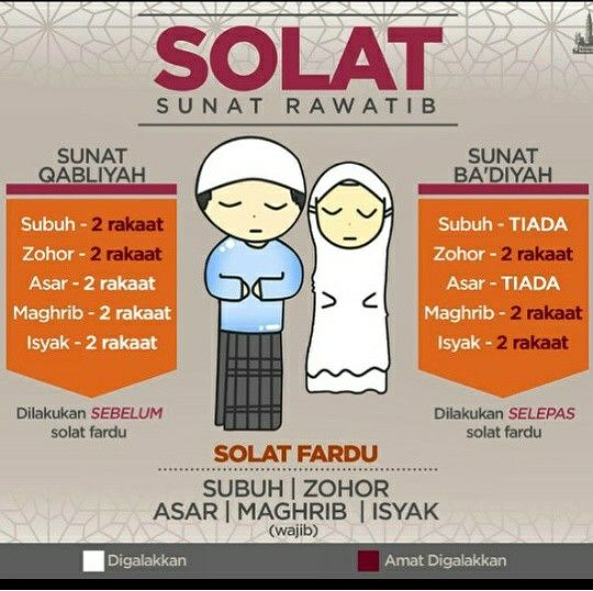 29+ Hukum shalat sunnah rawatib qabliyah subuh adalah info