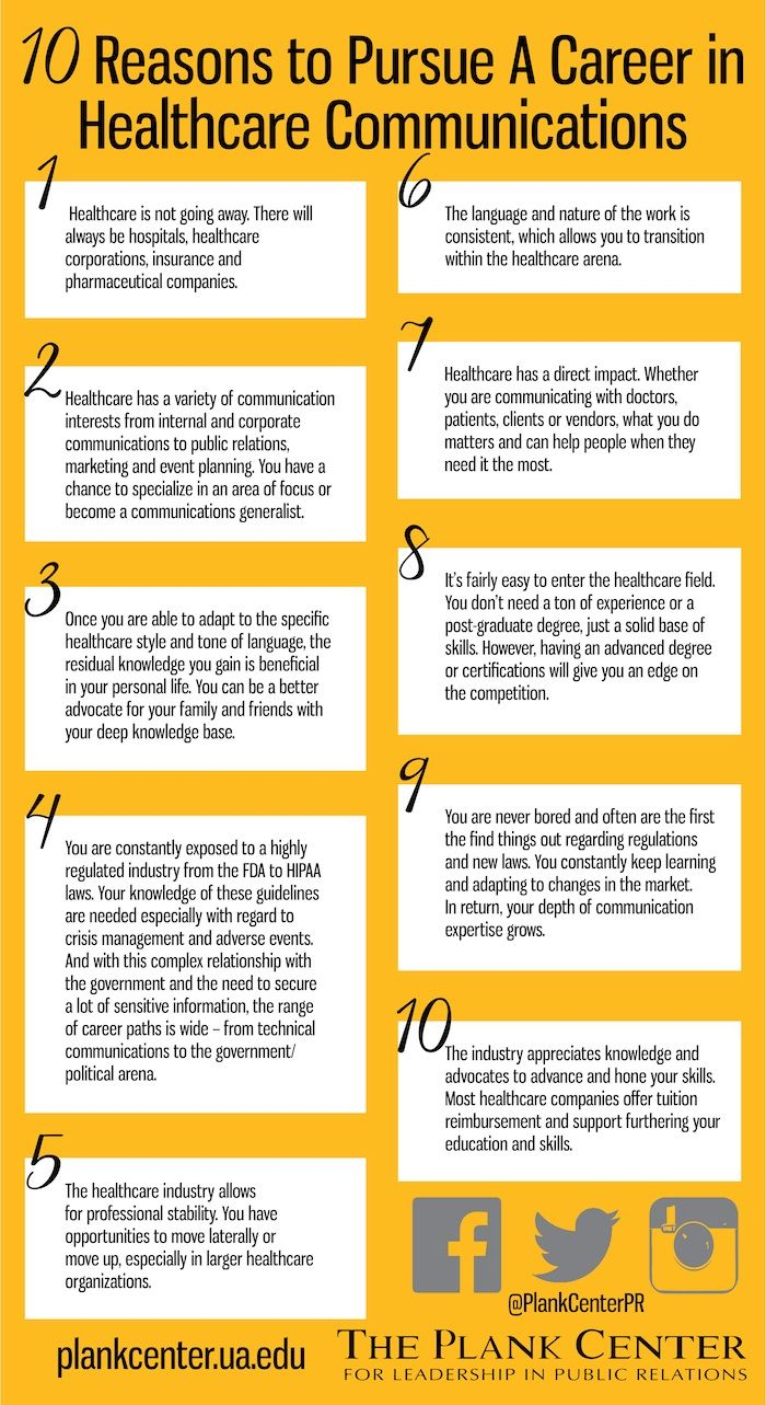 10 Reasons To Pursue A Career In Healthcare Communications