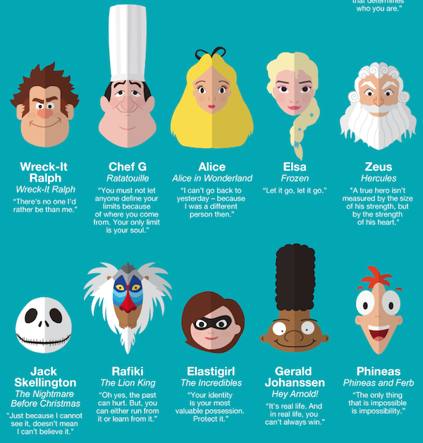 Infographic: 50 Inspiring Life Quotes From Famous Cartoon ...