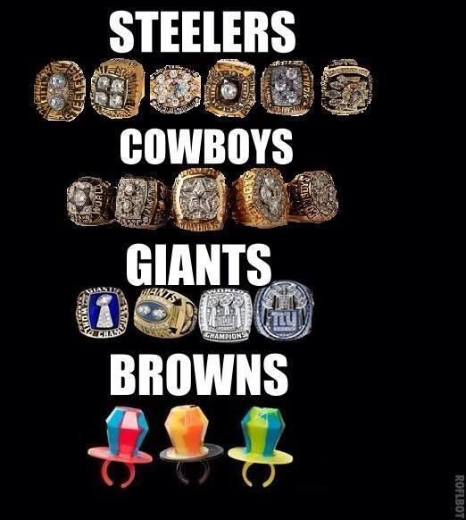 Steeler rings