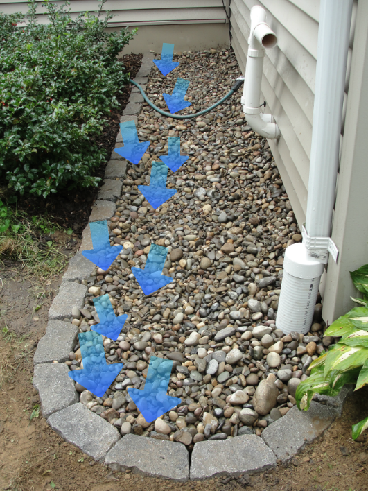 French Drain Foundation Drainage System To Stop Rain And