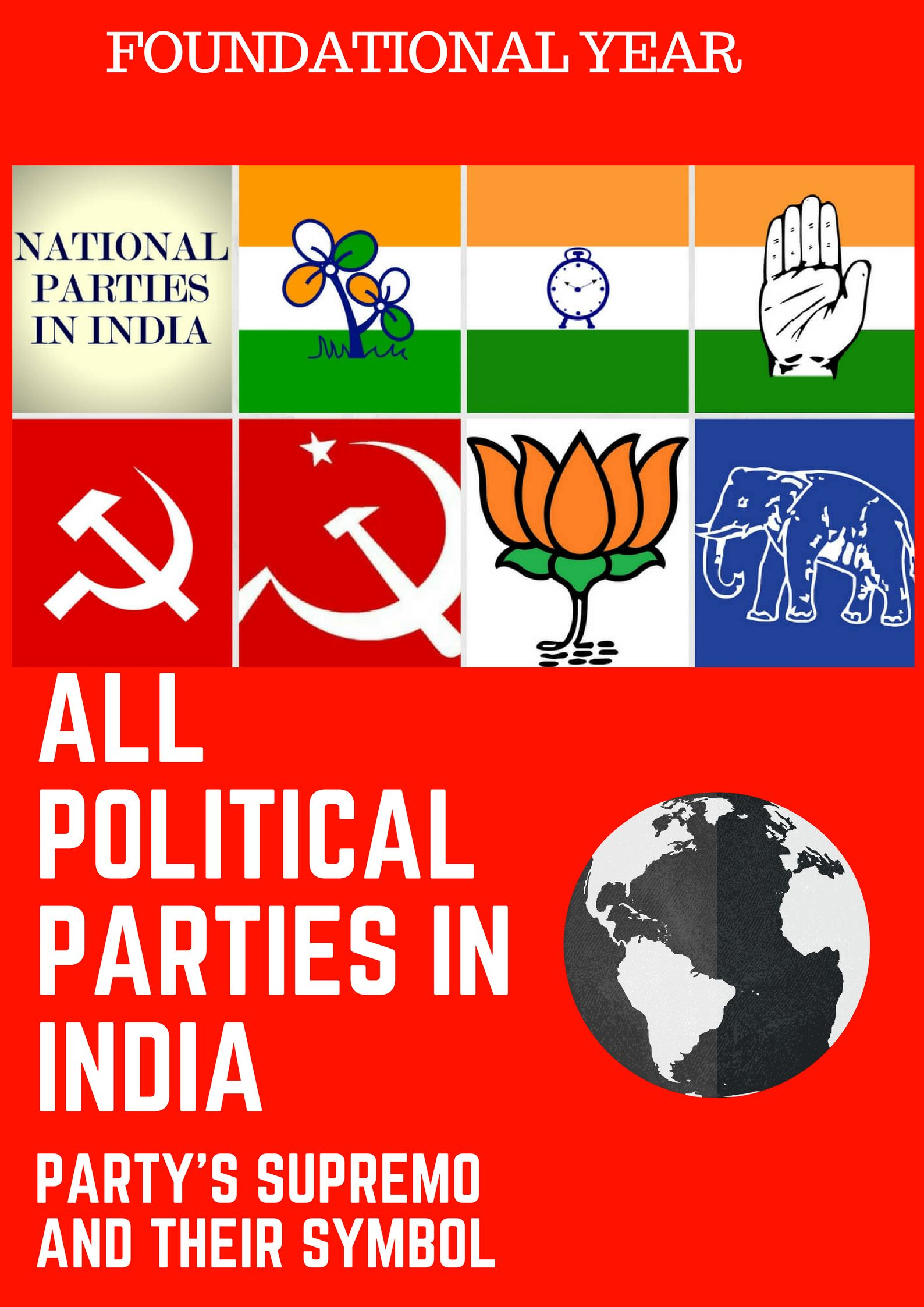 All Political Parties In India And Their Founder And Partysymbol