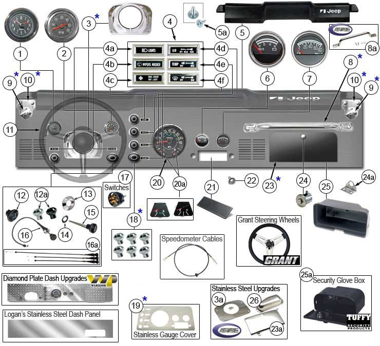 interactive diagram - jeep cj5, cj7, cj8 | jeep dash parts & components |  morris 4x4 center