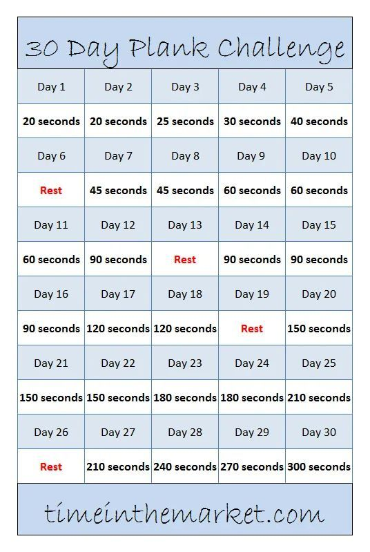 The 30 Day Plank Challenge - a start to a more healthy you #plank #challenge #healthy #2020challenge...