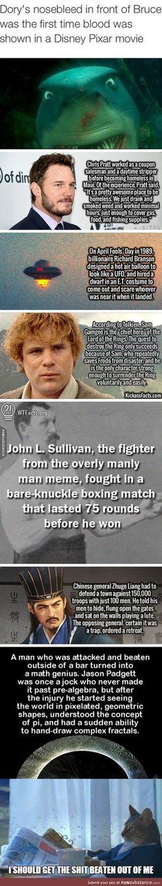 A few interesting facts