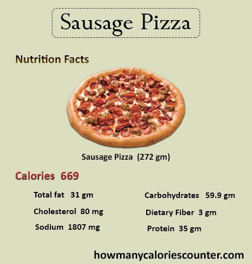 #fastfood,#junkfood,#burger,#pizza