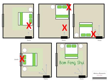 Resultado de imagem para feng shui quarto for Raumgestaltung feng shui
