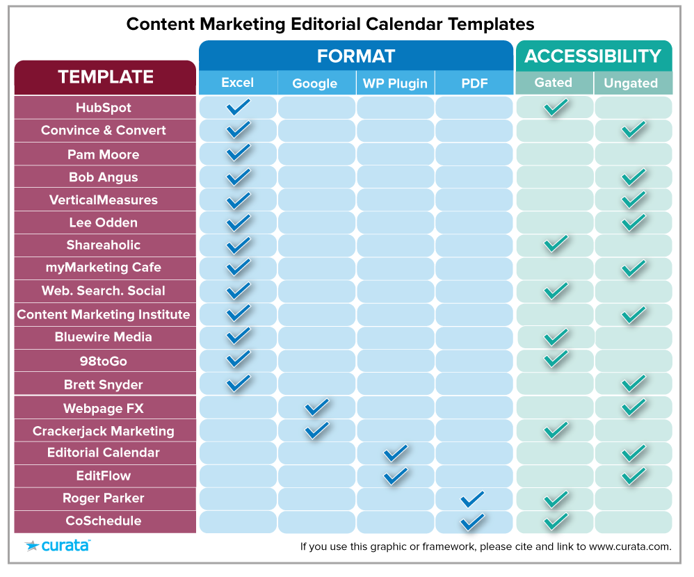 Editorial Calendar Templates for Content Marketing: The Ultimate ...