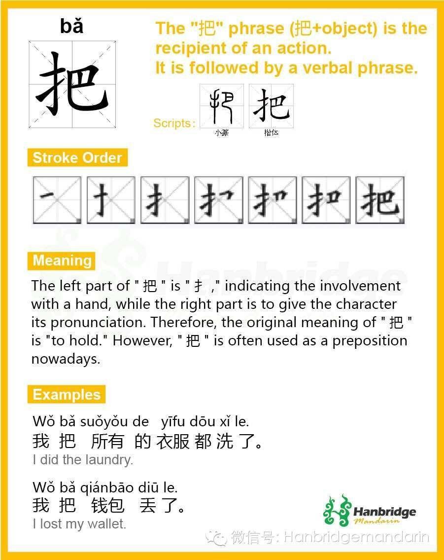 Hanbridge Mandarin Study Card Chinese Character The Common