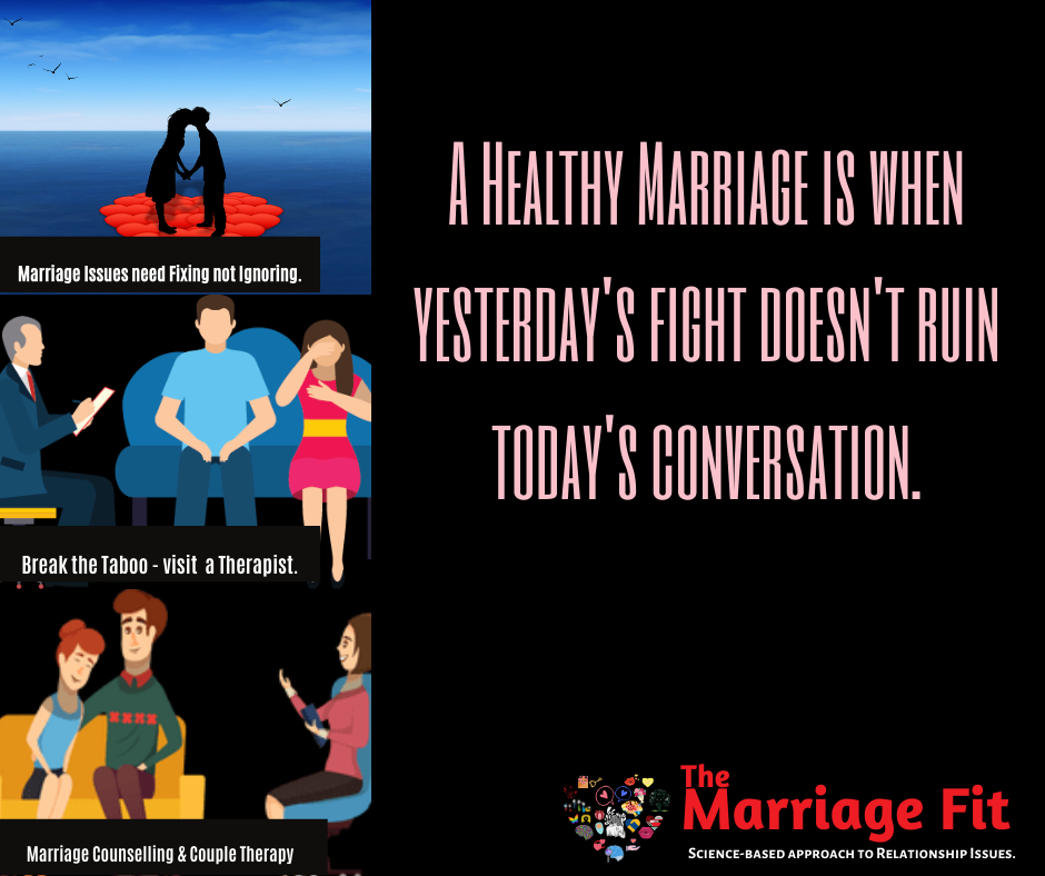 Meaning of marriage today