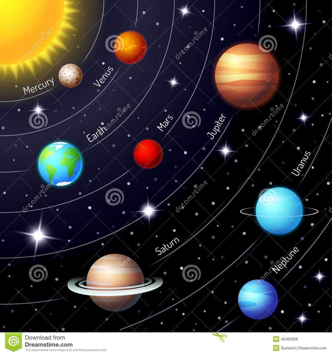 Planets Galaxy Universe Solar System Planets Solar System Images Solar System Projects