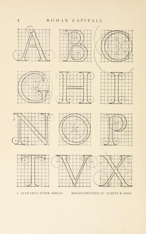 Letters & lettering; a treatise with 200 examples#page/n5/mode/2up