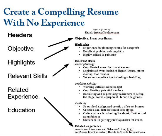 Resume Tips Resume Format Resume No Experience Resume Templates Resume Job Resume In 2020 Resume Tips Job Resume Template Resume Format