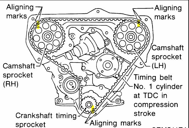 2001 nissan xterra timing belt diagram