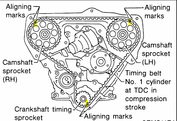 2003 nissan 3 3l belt diagram