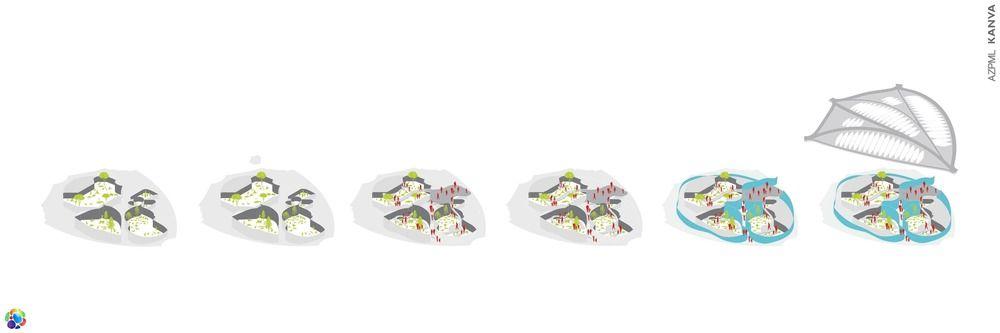 v2com newswire | Institutional Architecture | Winners of the Montréal Space for Life International Architecture Competition AnnouncedA Symbiosis of Nature, Architecture and Museography - Bureau du design - Ville de Montréal  @AZPML   KANVA   NEUF architect(e)s   Bouthillette Parizeau   NCK